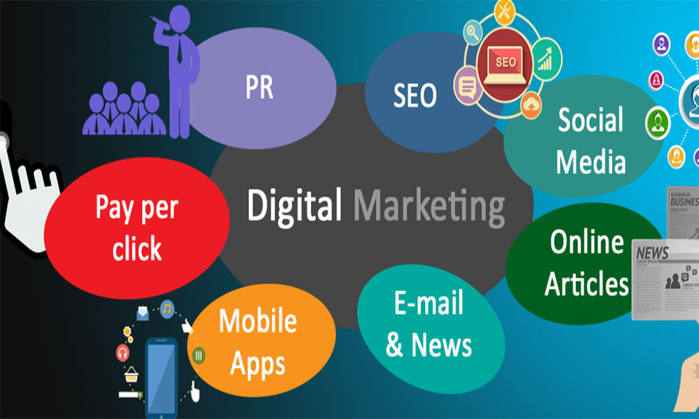 Digital marketing khách sạn